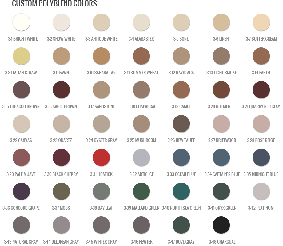 Specialised Surface Coatings Colour Charts Specialised